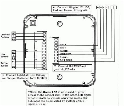 hid proximity card reader wiring diagram 40 wiring