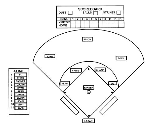 baseball fielding lineup template baseball position form pictures to pin on