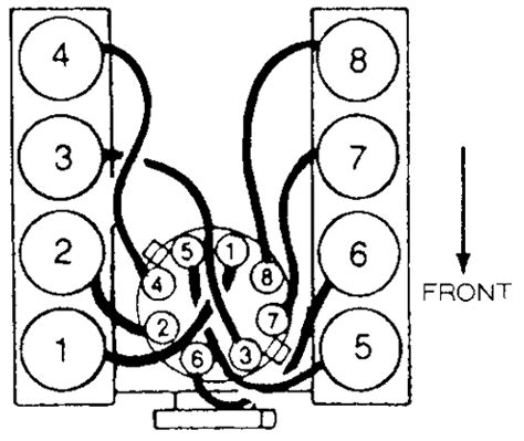 Ford 302 Firing Order 96 F150 It Possible To Install A 302 From A 93