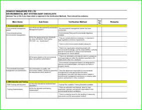 audit programs templates audit plan template excel schedule template free