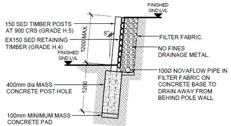 design criteria of retaining wall timber post retaining wall costings new zealand