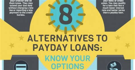 Alternative To Payday Loans by 8 Alternatives To Payday Loans