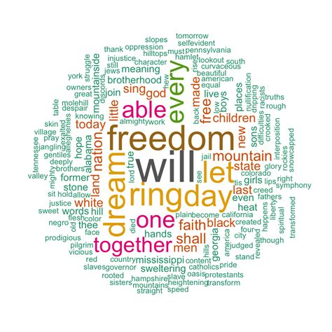 programming the microsoft bot framework a multiplatform approach to building chatbots developer reference books text mining and word cloud fundamentals in r 5 simple