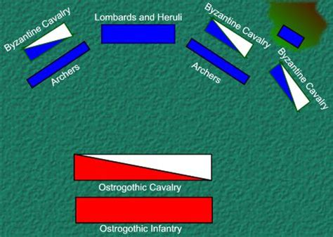 formazione di cavalleria 9 lettere bisanzio agosto 2013