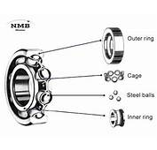 What Is A Ball Bearing  NMB