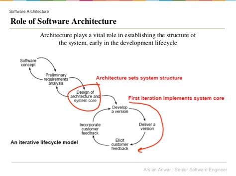 design engineer vs architect architecture design engineer fine architecture design