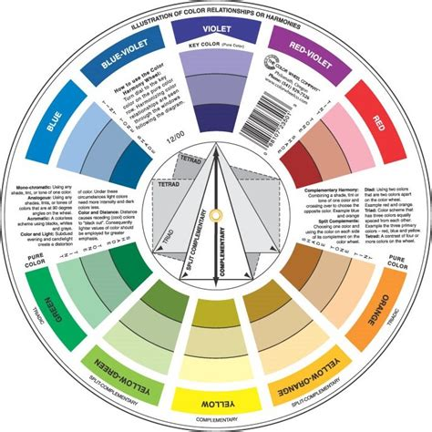 colour wheel design and decor home design architecture cilif