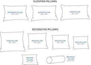 Pottery Barn Throw Pillow Size Matters For Your Pillows Au Lit Fine Linens