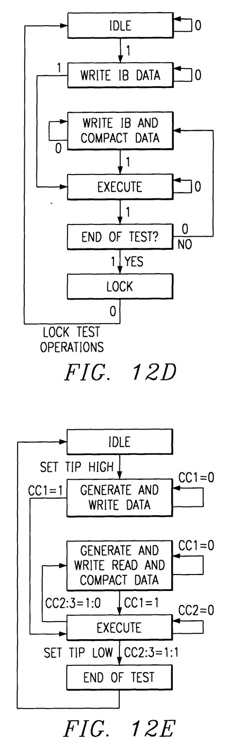 integrated circuits intellectual property patent us6643810 integrated circuits carrying intellectual property cores and test ports