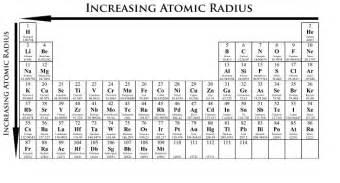 periodic trends chemistry libretexts