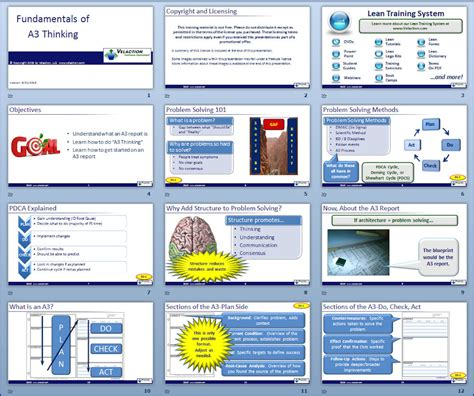 A3 Methodology Powerpoint A3 Powerpoint Template