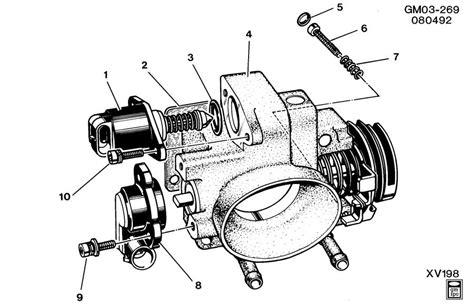 transmission control 1995 gmc jimmy electronic throttle control throttle body