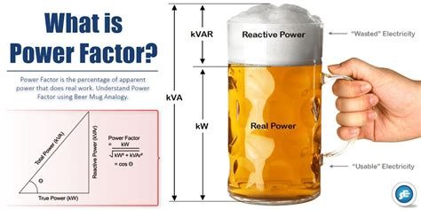 what is capacitor power factor what is power factor studyelectrical electrical engineering study site