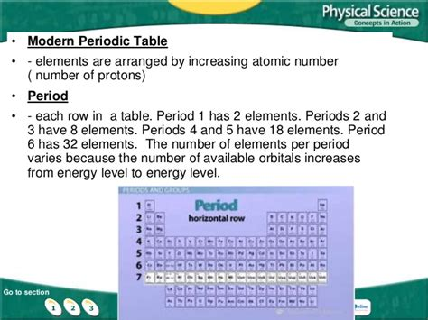 section 5 2 the modern periodic table answers ch 5 1 5 2 organizing elements the periodic table