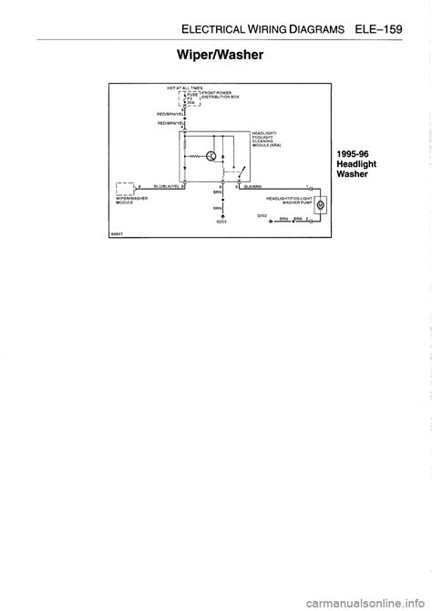 e36 rollover wiring diagram 27 wiring diagram images