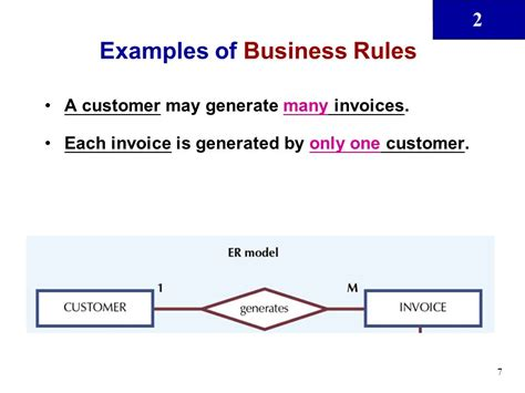 business rule pattern c chapter 2 data model database systems design