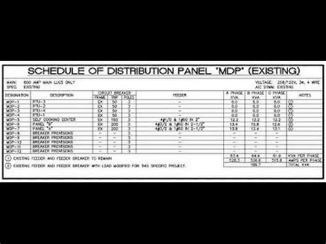 electrical layout plan with schedule of load pdf load scheduling of power system youtube