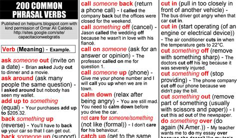 27 useful phrasal verbs with make with meaning and ʕ ʔ helpurrs 200 common phrasal verbs english