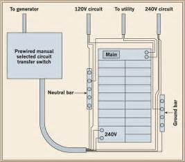 whole house electrical wiring diagram get free image