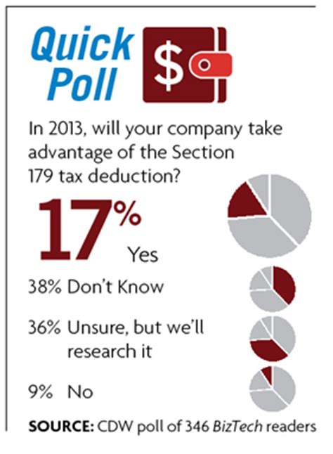 2015 section 179 deduction 2015 suvs that qualify for 179 tax deduction html autos post