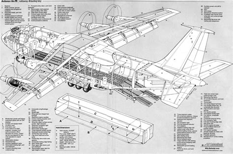 airplane diagram for parts of the plane the wright brothers and the airplane
