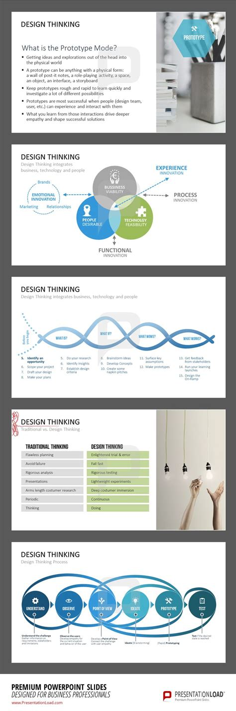 design thinking organizations solve your problems user oriented and promote creative