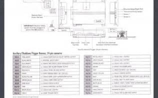 viper 5704 522t trunk release solenoid nasioc