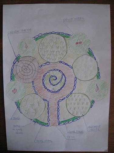 mandala garden design initial layout mandala garden valley of longevity or bust