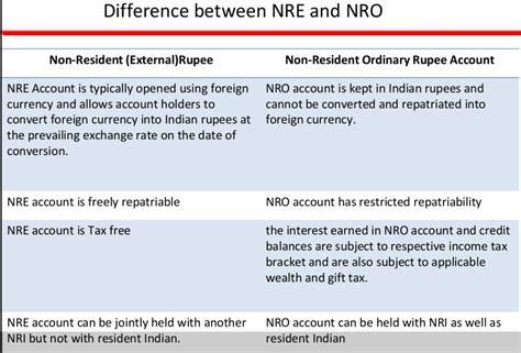 best indian bank for nri account why should an nri open nre or nro account nri banking