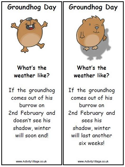 groundhog day prediction groundhog day weather pictures photos and images for