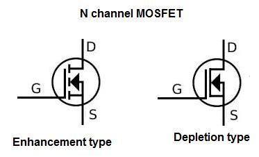 transistor fet n channel n channel mosfet basics