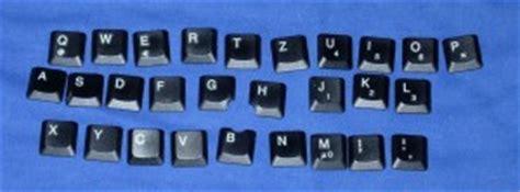 My Keyboard Layout Won T Work | konrad voelkel 187 the really strange laptop keyboard asdf