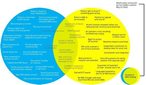 leader vs manager venn diagram venn diagram uk choice image how to guide and refrence