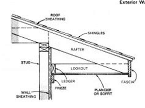 Parts Of A Cornice 1000 Images About Reference On Home Theatre