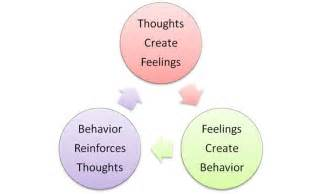 dawn o meally cognitive behavioral therapy cbt group therapy