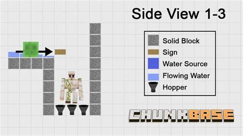 slime mode tutorial 25 unique minecraft gifts ideas on pinterest minecraft