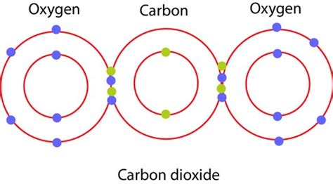 covalent bond diagram exles of covalent bonds uses and diagrams chemistry