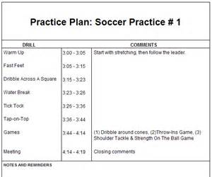 Practice Plan Template by Basketball Practice Plan Template
