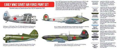 Amig7422 Wwii Soviet Airplanes Green Black Camouflages early ww2 soviet air paint set hataka