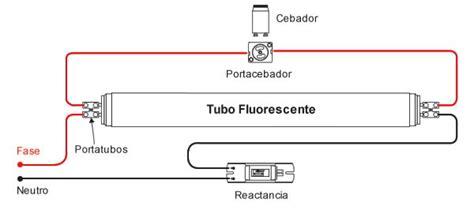 Lu Philips Pll adaptar a tubo led una luminaria plusled