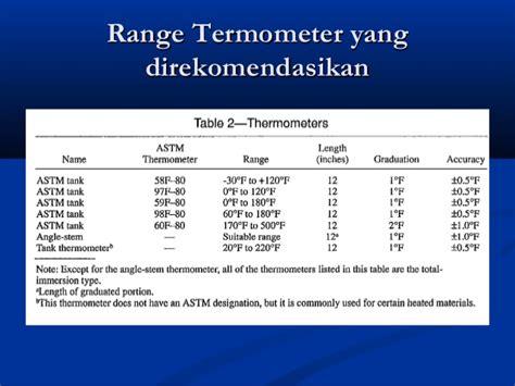 Termometer Minyak pengukuran perhitungan volume minyak standard di tangki darat