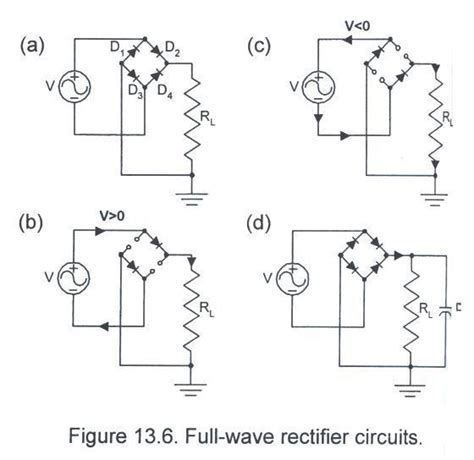 bridge diode rectifier design now consider the wave unfiltered bridge rectifier circuit shown in fig 13 6a