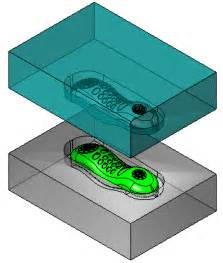 solidworks tutorial mold design 2014 solidworks help mold design tools overview