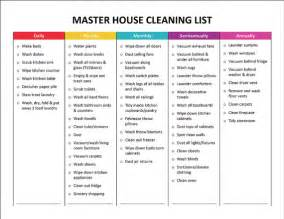 Cleaning Supplies Checklist by Alfa Img Showing Gt Household Cleaning Supplies List