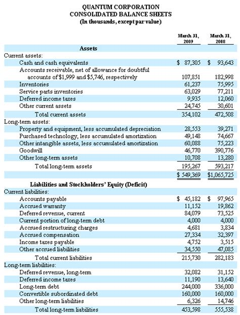 Auto Warranty Companies   Release Date, Price and Specs