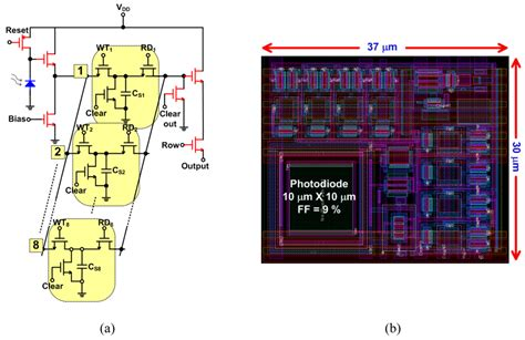 cmos layout elements sensors free full text cmos image sensors for high
