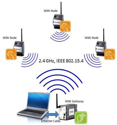 wireless sensor networks wireless sensor networks