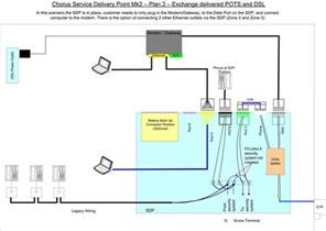 telephone network interface device box wiring diagram telephone get free image about wiring
