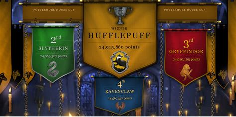 which hogwarts house are you in pottermore pottermore house descriptions house plan 2017
