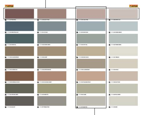 how to use the colour card